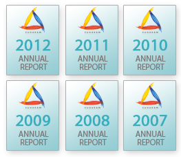SUHAKAM-annual-report